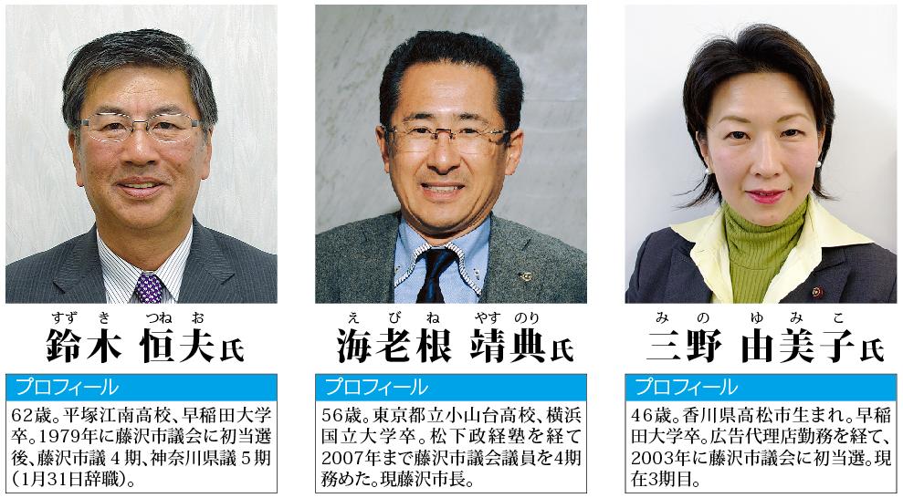 藤沢市政アンケート