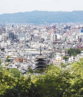 東山から見た京都市街