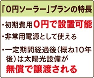鎌倉の電力自給率向上へ