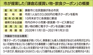 3千円クーポン議会で否決