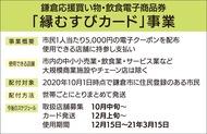 5千円電子クーポン配布へ