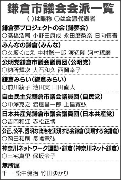 新議長に中村氏を選出