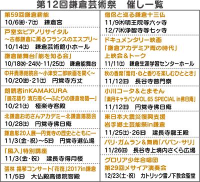 10月6日から「鎌倉芸術祭」