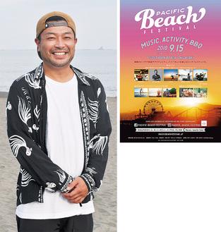 企画者の杉下さん、イベントのポスター