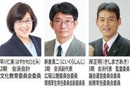 新政ちがさき議会活動報告