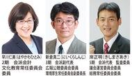 ひとり親家庭に県内トップ額の5万円支給