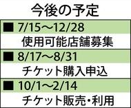 「3割お得」 商品券発行