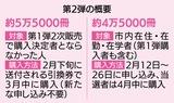 「ロコチケ」第2弾発行へ