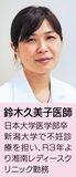 女性目線での不妊治療