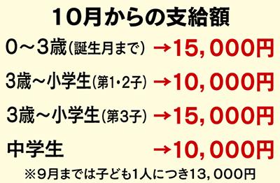 10月から制度変更