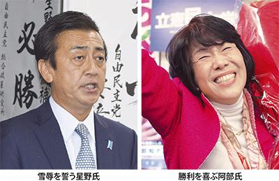 阿部氏 小選挙区で初勝利