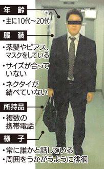 受け子の特徴(写真提供/平塚警察署)