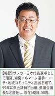 非常事態宣言に457憶円