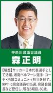 県道77号(平塚松田)土屋東地区の道路整備事業