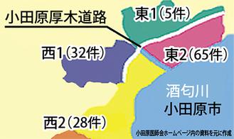 1月1日から7日までの地区ごとの報告件数