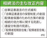 相続の無料相談会開催!