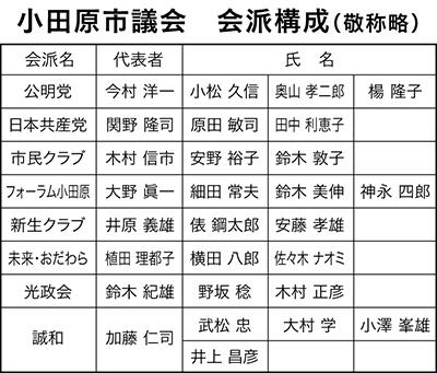 5氏所属「誠和」が第一会派