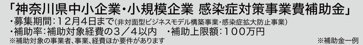 フイルム グッズ 販売 ショップ 感染 予防 富士