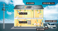 全館空調で冷暖房費0円