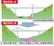 松田町域で施工計画見直し