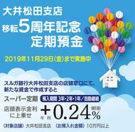 大井松田支店で年利0・24%上乗せ