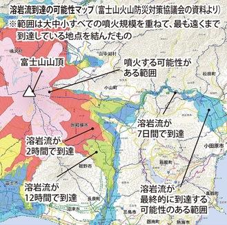 溶岩到達予想図(富士山火山防災協議会資料より)