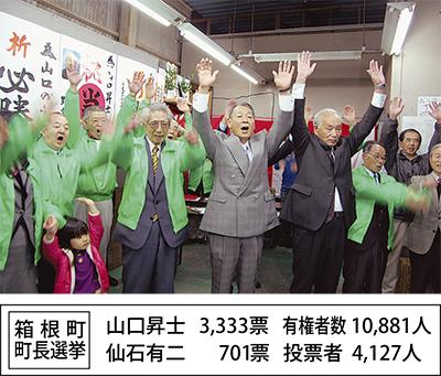 山口氏4選 「世界ジオ目指す」