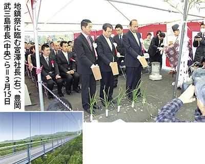 橋梁基礎の工事始まる