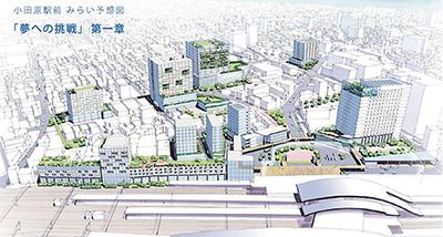 未来の小田原駅東口