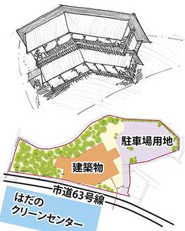 施設イメージ案(上)と土地利用計画図