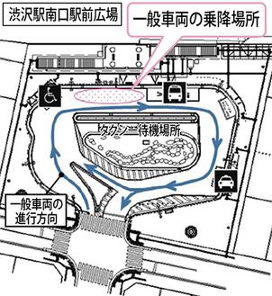 2月15日以降の利用方法/一般車が駅舎側レーンを通行できるようになる
