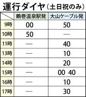 大山─鶴巻でバス実証運行
