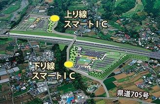 (仮称)秦野SAスマートIC整備イメージ(当初予定)