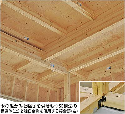 安全に、快適に、長く住む木造住宅―「SE構法の家」いよいよ構造見学会