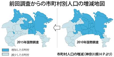 秦野市 人口減少に転じる